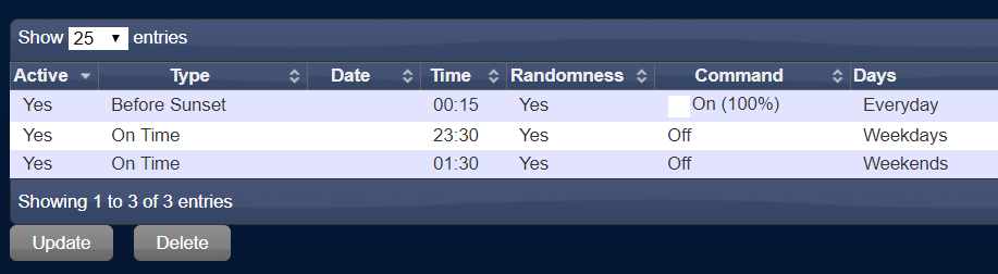 Domoticz – Setup timerplans
